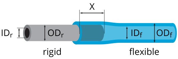 Tubing Connection Diagram