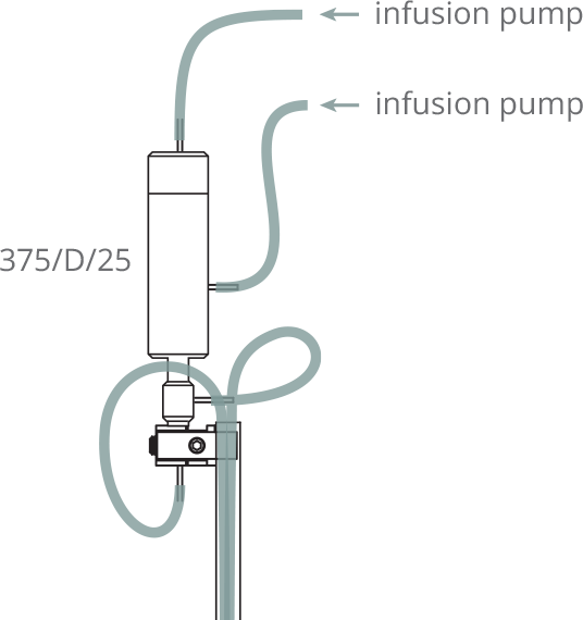 Rat Two-Channel Infusion