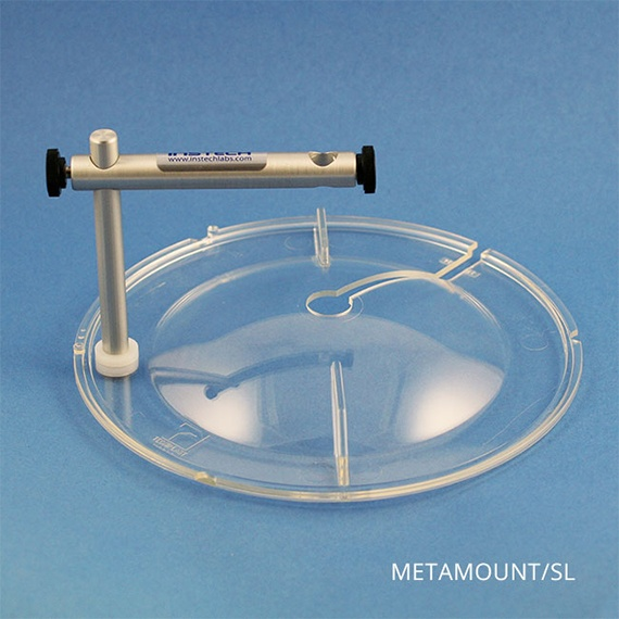 Swivel Mount for Metabolic Cages